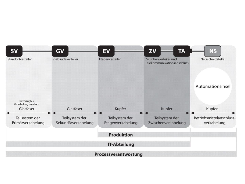 Schön Keystone Verdrahtungsschema 3 Kat Ideen - Schaltplan Serie ...